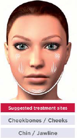 SubQ_Treatment_Indications