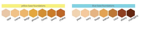 Oxygenetix---tones